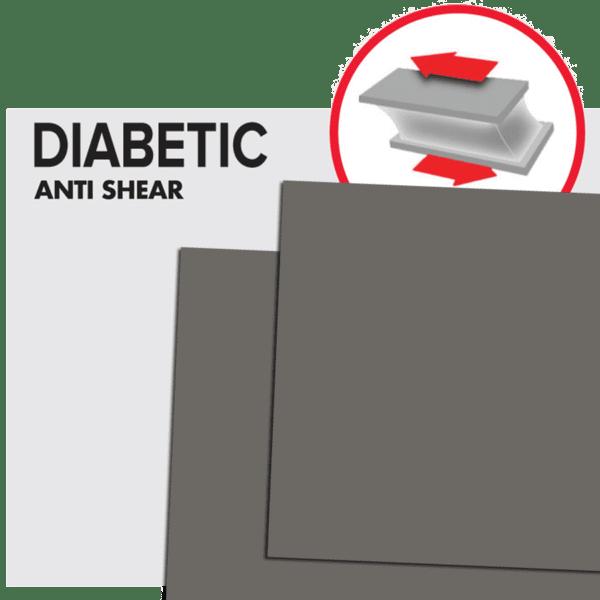 diabetic-antishear